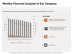 Incremental Approach Monthly Financial Analysis Of Our Company Ppt Layouts Format PDF