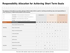 Incremental Approach Responsibility Allocation For Achieving Short Term Goals Ppt Portfolio Clipart Images PDF