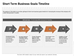 Incremental Approach Short Term Business Goals Timeline Ppt Inspiration Themes PDF