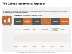 Incremental Approach The Quinns Incremental Approach Ppt Portfolio Skills PDF