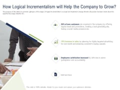 Incremental Decision Making How Logical Incrementalism Will Help The Company To Grow Ppt Portfolio Picture PDF