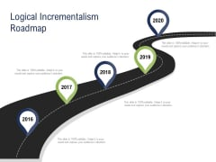 Incremental Decision Making Logical Incrementalism Roadmap Ppt Gallery Portrait PDF