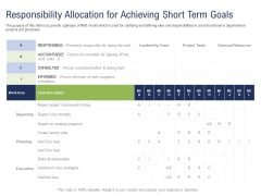 Incremental Decision Making Responsibility Allocation For Achieving Short Term Goals Ppt Icon Example PDF