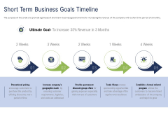 Incremental Decision Making Short Term Business Goals Timeline Ppt Infographic Template Graphics Download PDF