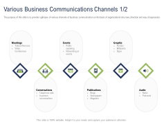 Incremental Decision Making Various Business Communications Channels Audio Ppt Infographic Template Design Ideas PDF