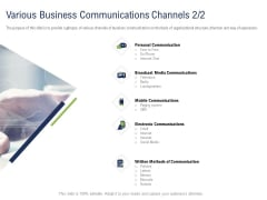 Incremental Decision Making Various Business Communications Channels Media Ppt Diagram Graph Charts PDF