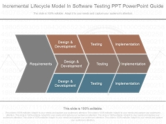 Incremental Lifecycle Model In Software Testing Ppt Powerpoint Guide