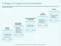 Incremental Planning In Decision Making 5 Stages Of Logical Incrementalism Formats PDF