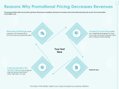 Incremental Planning In Decision Making Reasons Why Promotional Pricing Decreases Revenues Structure PDF