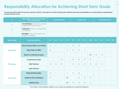 Incremental Planning In Decision Making Responsibility Allocation For Achieving Short Term Goals Formats PDF