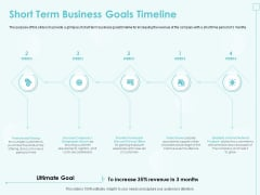 Incremental Planning In Decision Making Short Term Business Goals Timeline Download PDF