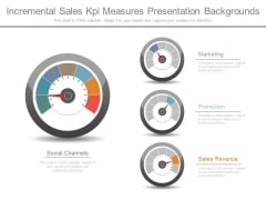Incremental Sales Kpi Measures Presentation Backgrounds