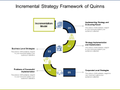 Incremental Strategy Framework Of Quinns Ppt PowerPoint Presentation Gallery Introduction PDF
