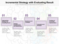 Incremental Strategy With Evaluating Result Ppt PowerPoint Presentation File Slide Portrait PDF