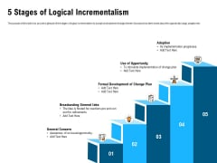 Incrementalism Process By Policy Makers 5 Stages Of Logical Incrementalism Ppt Show Clipart Images PDF