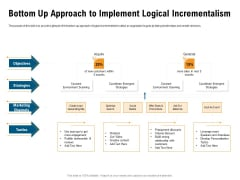 Incrementalism Process By Policy Makers Bottom Up Approach To Implement Logical Incrementalism Ppt Model Infographic Template PDF