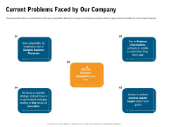 Incrementalism Process By Policy Makers Current Problems Faced By Our Company Ppt Layouts Deck PDF