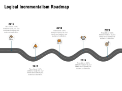 Incrementalism Process By Policy Makers Logical Incrementalism Roadmap Ppt File Designs Download PDF