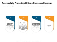 Incrementalism Process By Policy Makers Reasons Why Promotional Pricing Decreases Revenues Ppt Designs Download PDF