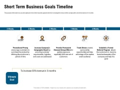 Incrementalism Process By Policy Makers Short Term Business Goals Timeline Ppt Model Picture PDF