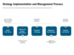 Incrementalism Process By Policy Makers Strategy Implementation And Management Process Ppt Show Samples PDF