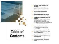 Incrementalism Process By Policy Makers Table Of Contents Ppt Portfolio Samples PDF