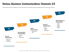 Incrementalism Process By Policy Makers Various Business Communications Channels Media Ppt Model Maker PDF