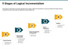 Incrementalism Strategy 5 Stages Of Logical Incrementalism Ppt Infographics Samples PDF