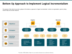 Incrementalism Strategy Bottom Up Approach To Implement Logical Incrementalism Ppt Outline Design Templates PDF