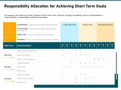 Incrementalism Strategy Responsibility Allocation For Achieving Short Term Goals Ppt Gallery Show PDF
