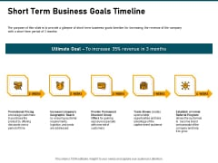 Incrementalism Strategy Short Term Business Goals Timeline Ppt Icon Images PDF
