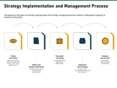 Incrementalism Strategy Strategy Implementation And Management Process Ppt Pictures Icon PDF