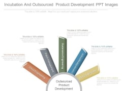 Incubation And Outsourced Product Development Ppt Images