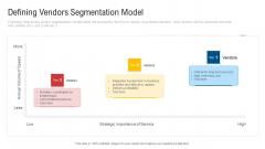 Inculcating Supplier Operation Improvement Plan Defining Vendors Segmentation Model Template PDF
