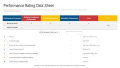 Inculcating Supplier Operation Improvement Plan Performance Rating Data Sheet Rules PDF