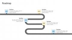 Inculcating Supplier Operation Improvement Plan Roadmap Sample PDF