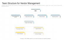 Inculcating Supplier Operation Improvement Plan Team Structure For Vendor Management Guidelines PDF