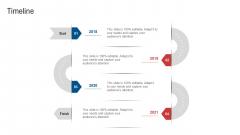 Inculcating Supplier Operation Improvement Plan Timeline Demonstration PDF