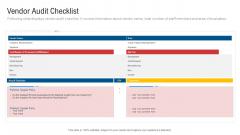 Inculcating Supplier Operation Improvement Plan Vendor Audit Checklist Icons PDF