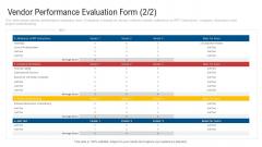 Inculcating Supplier Operation Improvement Plan Vendor Performance Evaluation Form Average Inspiration PDF