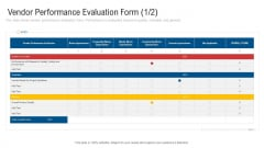 Inculcating Supplier Operation Improvement Plan Vendor Performance Evaluation Form Project Infographics PDF