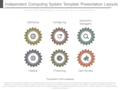 Independent Computing System Template Presentation Layouts