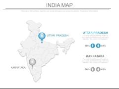 India Map Ppt Slides