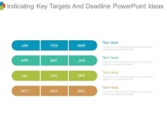 Indicating Key Targets And Deadline Powerpoint Ideas