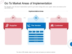 Indirect Channel Marketing Initiatives Go To Market Areas Of Implementation Brochure PDF