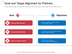 Indirect Channel Marketing Initiatives Goal And Target Alignment For Partners Portrait PDF