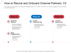Indirect Channel Marketing Initiatives How To Recruit And Onboard Channel Partners Break Professional PDF
