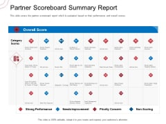 Indirect Channel Marketing Initiatives Partner Scoreboard Summary Report Icons PDF