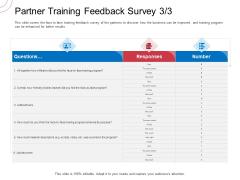 Indirect Channel Marketing Initiatives Partner Training Feedback Survey Face Ideas PDF