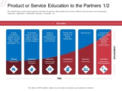 Indirect Channel Marketing Initiatives Product Or Service Education To The Partners Best Slides PDF